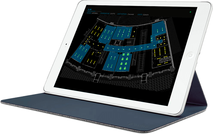Ipad Heatmap